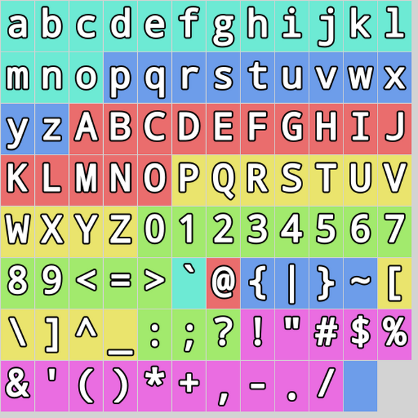 Working on fonts for an open source game by qubodup (Streak